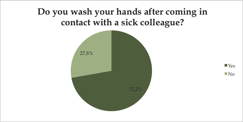 Colds and Flu survey 5